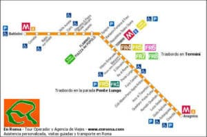 Metro de Roma 2