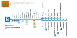 Metro de Roma 3