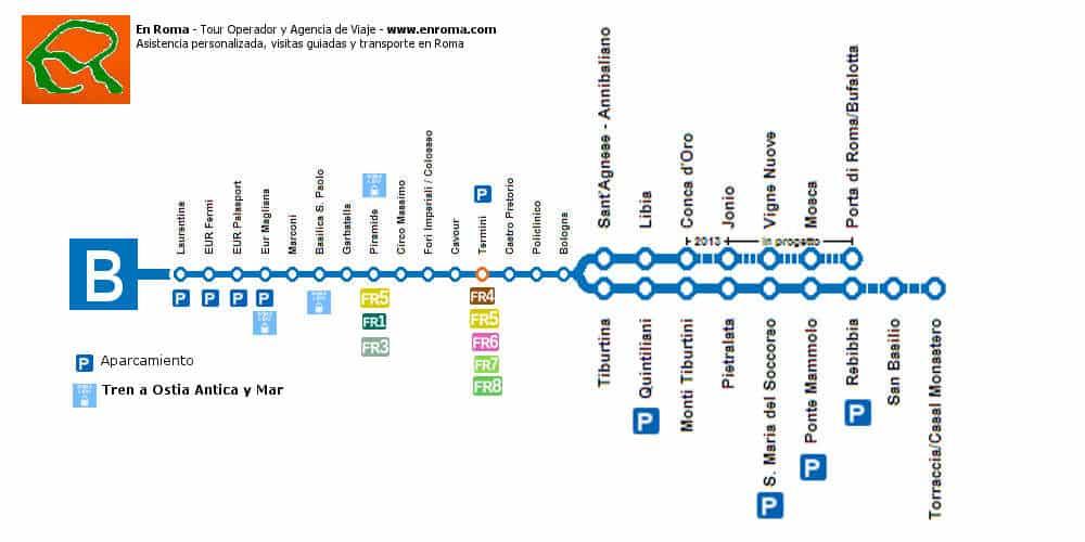 metro-linea-b