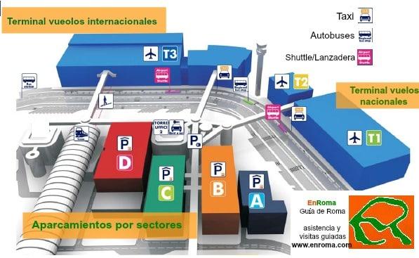 mapa aeropuerto Fiumicino Roma