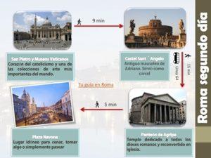 que ver en Roma dia 2