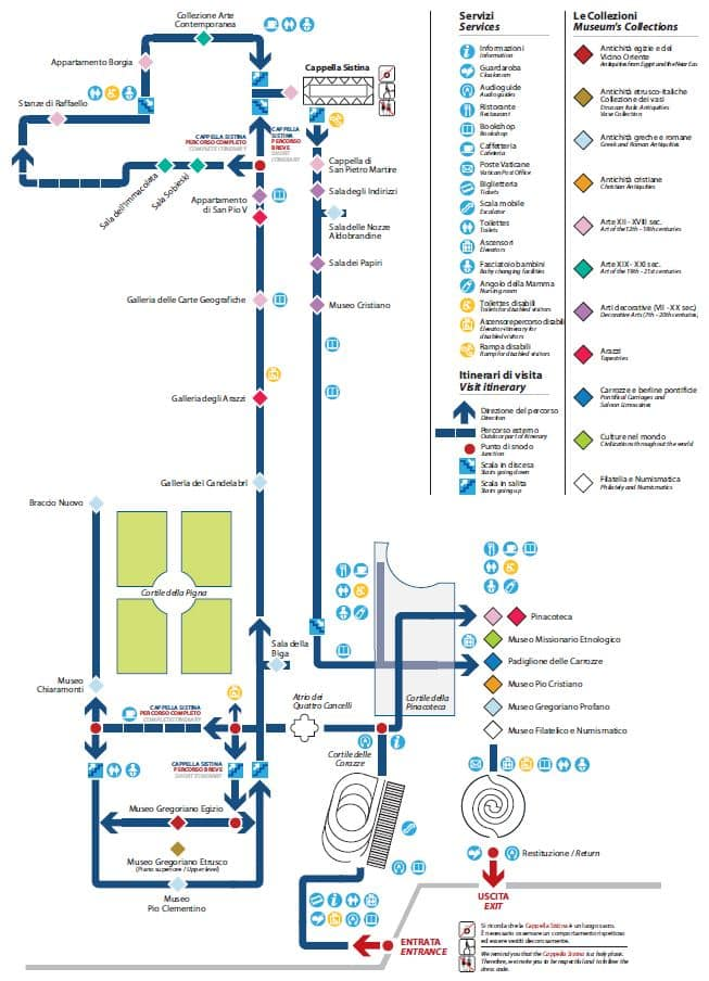mapa y plano interior de los museos vaticanos