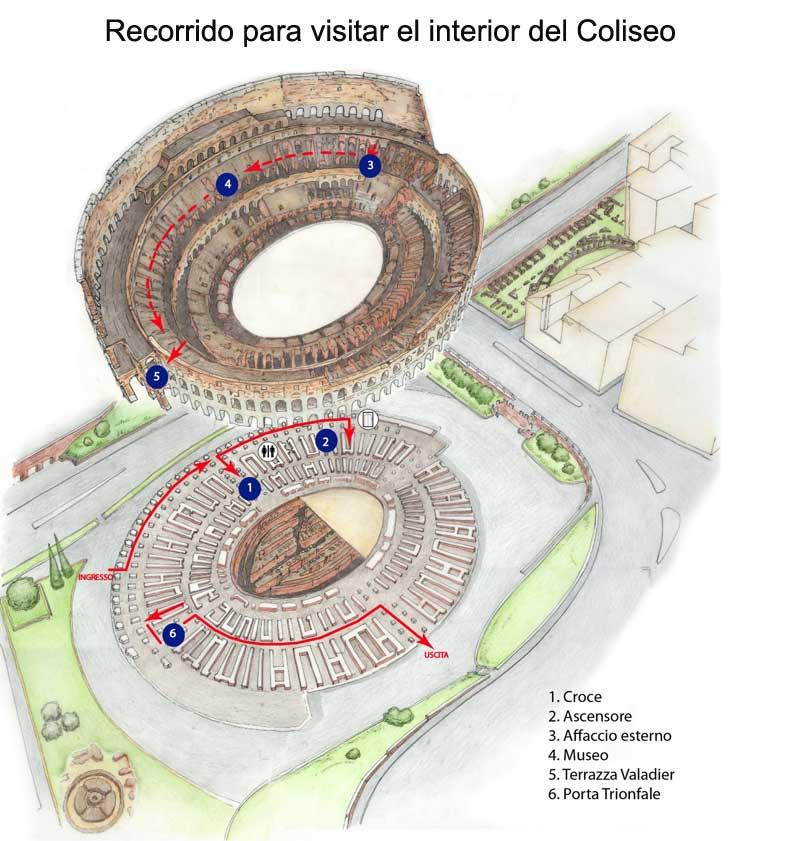 visitar el interior del coliseo tras emergencia coronavirus