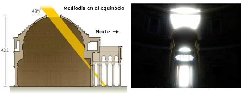 luz desde el Oculus hacia la entrada